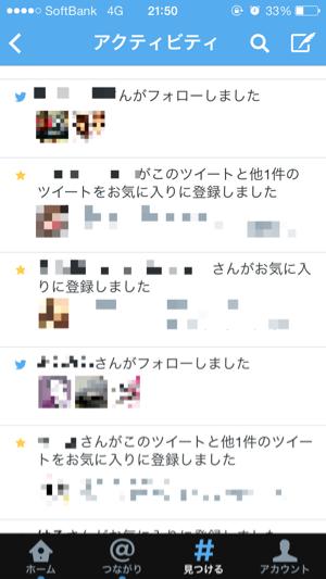 Twitterアクティビティ