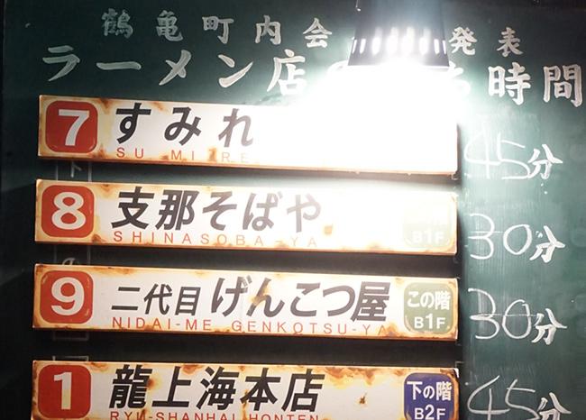 新横浜ラーメン博物館待ち時間