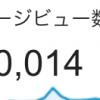 月間2万PV